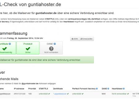 Ergebnis PFS-Check